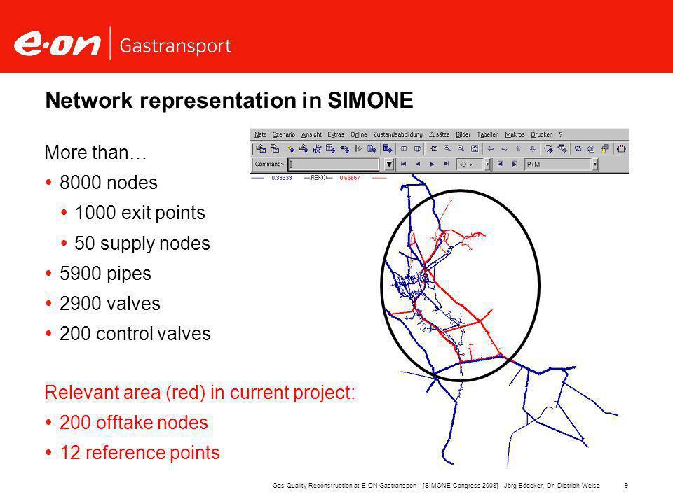 10Gas Quality Reconstruction at E.ON Gastransport [SIMONE Congress 2008] Jörg Bödeker, Dr.