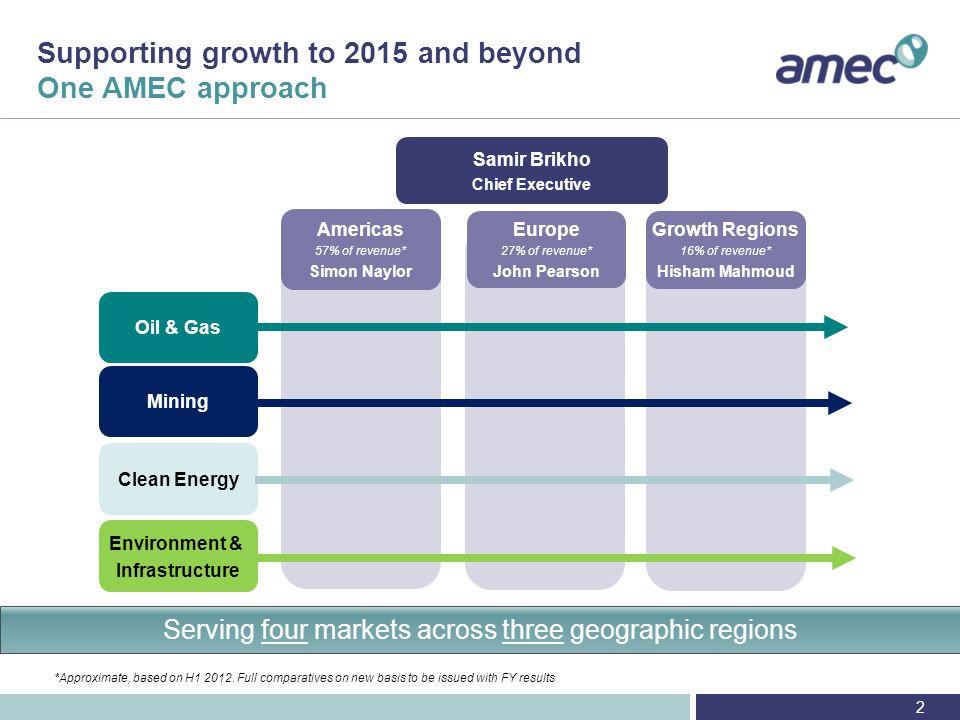 Strategic customers managed consistently across regions and markets Samir Brikho Chief Executive Growth Regions Hisham Mahmoud Americas Simon Naylor Europe John Pearson *Approximate, based on H1 2012.