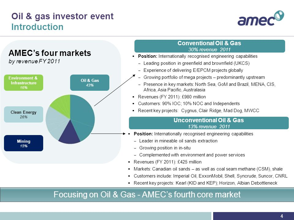 15 Oil & Gas – North Sea AMEC position - update Strengthened competitive position 1Since previous market update May 2011 AMECs position 1 Changes since May 2011 Customer base continues to strengthen and diversify 5 major new customers since 2011 8+ new long term contract awards in North Sea Upgraded our recruitment capability Hired 3,000+ people Extended geographic footprint Collaboration agreement with Aibel for Norway Returned to the floating production market
