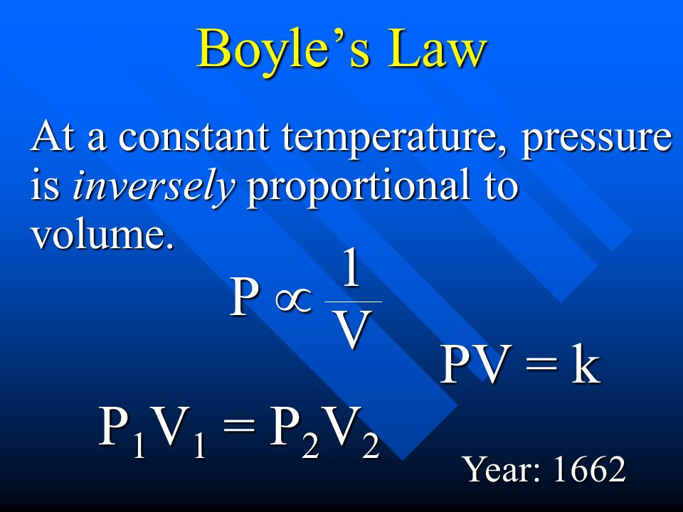 Boyles Law At a constant temperature, pressure is inversely proportional to volume. P 1 V 1 = P 2 V 2 PV = k P1V Year: 1662