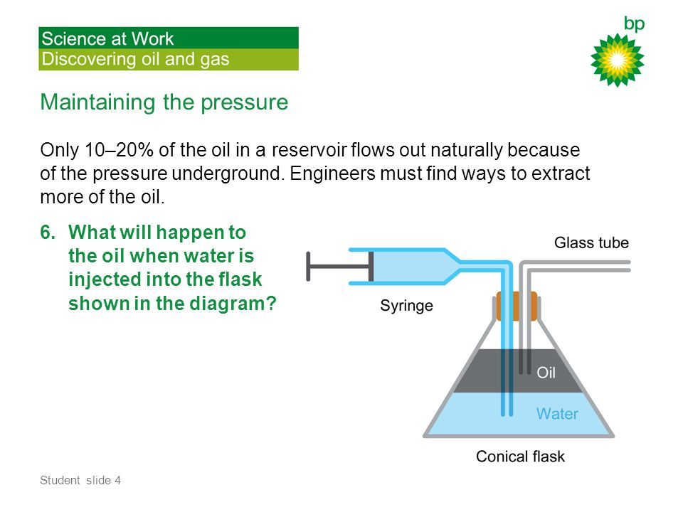 Maintaining the pressure Only 10–20% of the oil in a reservoir flows out naturally because of the pressure underground.