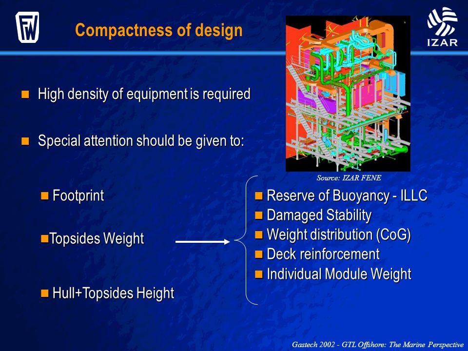 Compactness of design Gastech 2002 - GTL Offshore: The Marine Perspective High density of equipment is required High density of equipment is required