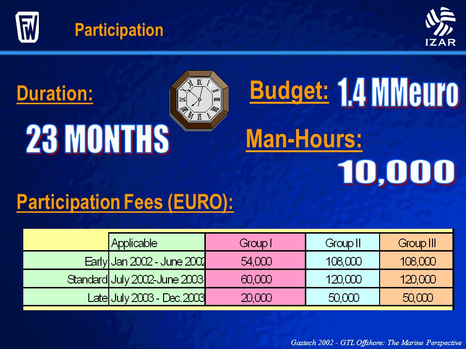 Gastech 2002 - GTL Offshore: The Marine Perspective Participation Participation Fees (EURO): Duration: Budget: Man-Hours: