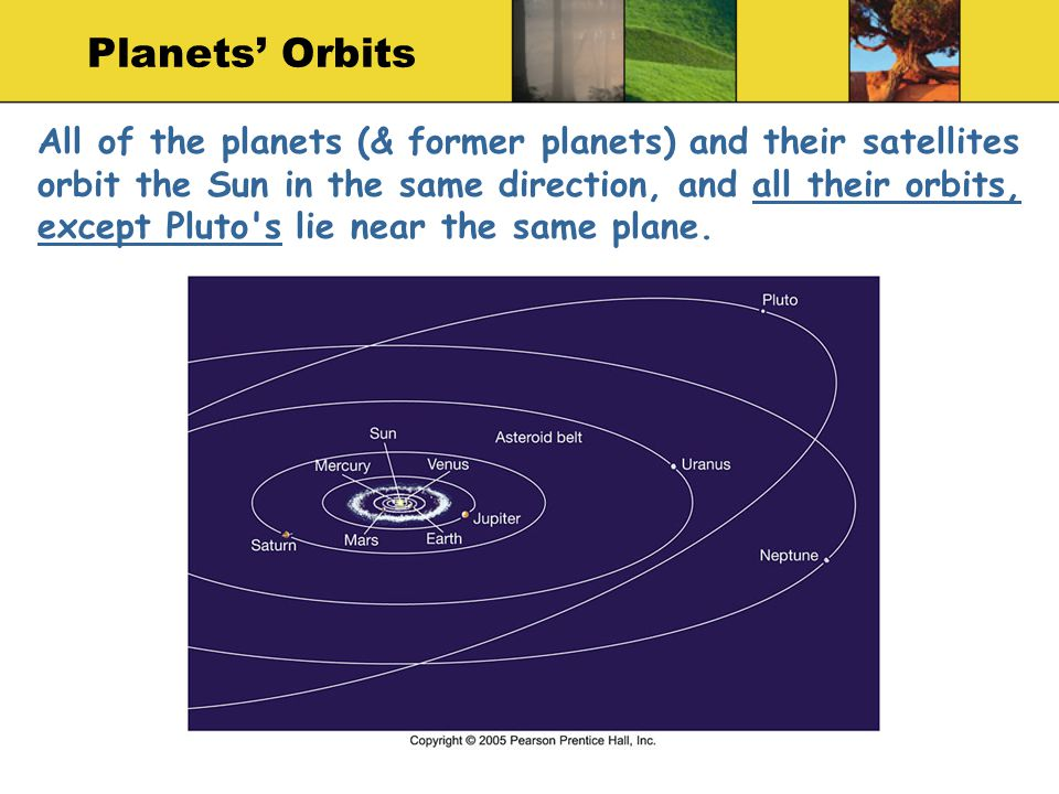 Planets Orbits All of the planets (& former planets) and their satellites orbit the Sun in the same direction, and all their orbits, except Pluto's li