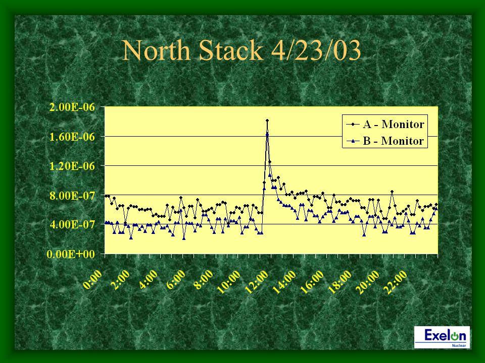 North Stack 4/23/03