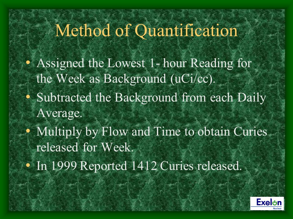 Method of Quantification Assigned the Lowest 1- hour Reading for the Week as Background (uCi/cc).