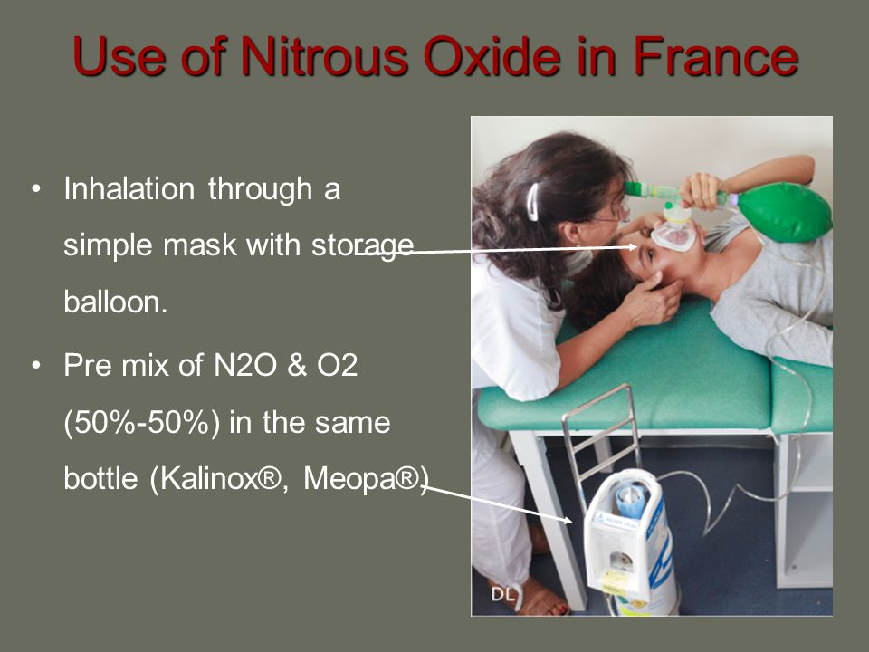 Use of Nitrous Oxide in France Inhalation through a simple mask with storage balloon. Pre mix of N2O & O2 (50%-50%) in the same bottle (Kalinox®, Meop