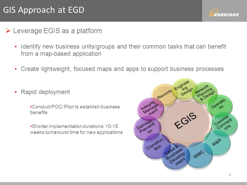 4 GIS Approach at EGD Leverage EGIS as a platform Identify new business units/groups and their common tasks that can benefit from a map-based application Create lightweight, focused maps and apps to support business processes Rapid deployment Conduct POC/ Pilot to establish business benefits Shorter implementation durations: 10-15 weeks turnaround time for new applications