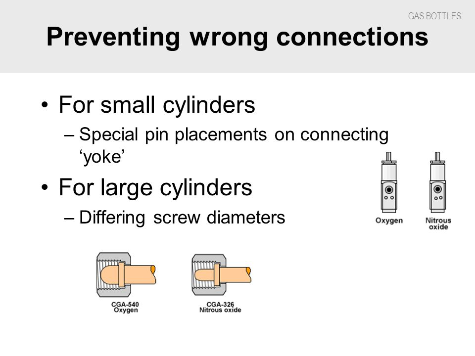 Preventing wrong connections For small cylinders –Special pin placements on connecting yoke For large cylinders –Differing screw diameters