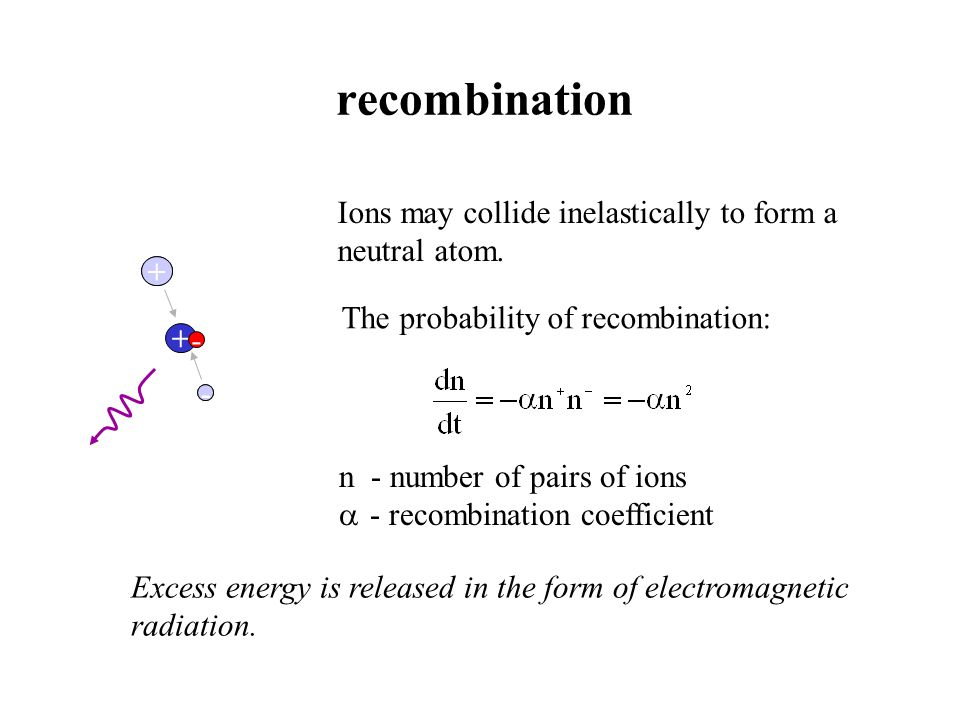 recombination + - + - + - Ions may collide inelastically to form a neutral atom. The probability of recombination: n - number of pairs of ions - recom