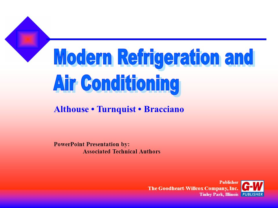 Althouse Turnquist Bracciano PowerPoint Presentation by: Associated Technical Authors Publisher The Goodheart-Willcox Company, Inc. Tinley Park, Illin