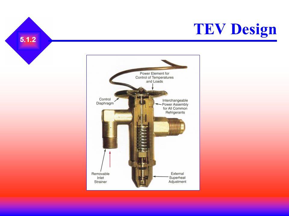 5.1.2 TEV Design
