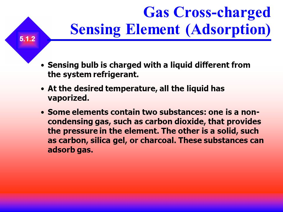 5.1.2 Gas Cross-charged Sensing Element (Adsorption) Sensing bulb is charged with a liquid different from the system refrigerant. At the desired tempe