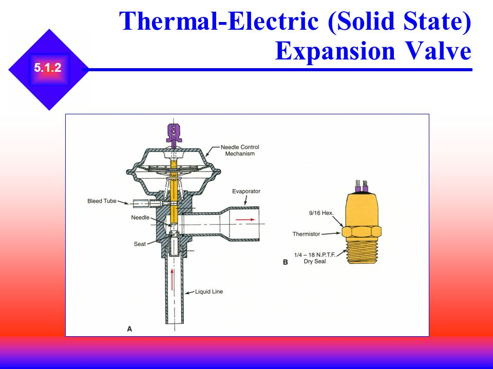 5.1.2 Thermal-Electric (Solid State) Expansion Valve