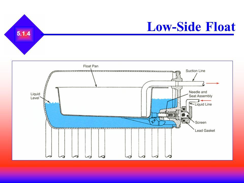 5.1.4 Low-Side Float