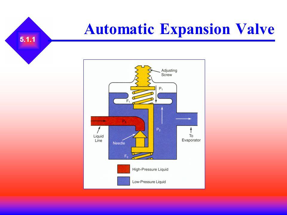 5.1.1 Automatic Expansion Valve