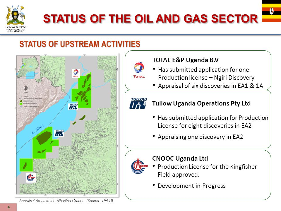 Ministry of Energy and Mineral Development, Petroleum Exploration and Production Department STATUS OF THE OIL AND GAS SECTOR 5 Drilling success trend (Source : PEPD) 115 exploration and appraisal wells drilled in the Albertine Graben to date 101 wells encountered hydrocarbons Drilling success rate of over 85% 36 exploration wells and 79 appraisal wells 28 wells have been flow tested Crude blend between 23 0 – 33 0 API with very low sulphur and is waxy 1.2 EXPLORATORY AND APPRAISAL DRILLING