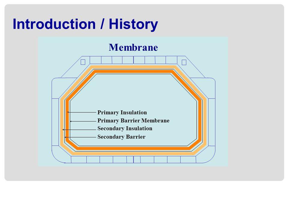 Membrane Primary Barrier Membrane Secondary Barrier Primary Insulation Secondary Insulation