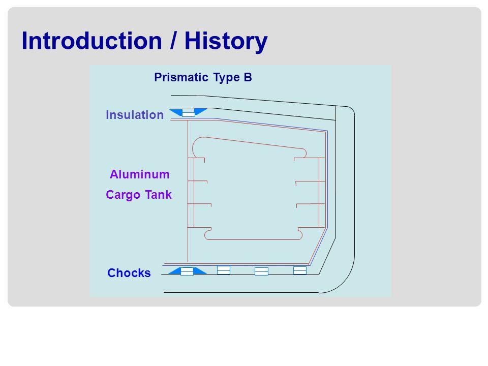 Introduction / History Insulation Chocks Prismatic Type B Aluminum Cargo Tank
