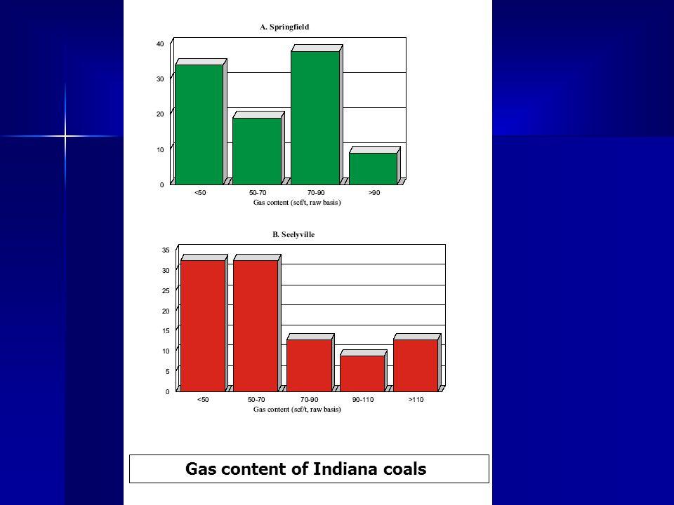 >2.8m 3 /t >3.4m 3 /t Gas content of Indiana coals