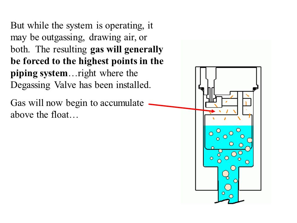 But while the system is operating, it may be outgassing, drawing air, or both.