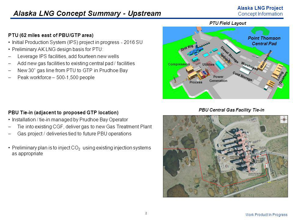 Alaska LNG Project Concept Information Work Product In Progress 2 Alaska LNG Concept Summary - Upstream PTU (62 miles east of PBU/GTP area) Initial Production System (IPS) project in progress SU Preliminary AK LNG design basis for PTU: –Leverage IPS facilities, add fourteen new wells –Add new gas facilities to existing central pad / facilities –New 30 gas line from PTU to GTP in Prudhoe Bay –Peak workforce – 500-1,500 people PBU Tie-in (adjacent to proposed GTP location) Installation / tie-in managed by Prudhoe Bay Operator –Tie into existing CGF, deliver gas to new Gas Treatment Plant –Gas project / deliveries tied to future PBU operations Preliminary plan is to inject CO 2 using existing injection systems as appropriate PTU Field Layout Process Utilities Power Generation Diesel Storage Living Quarters Maintenance Warehouse Cold Storage Drill Rig Point Thomson Central Pad Compression PBU Central Gas Facility Tie-in