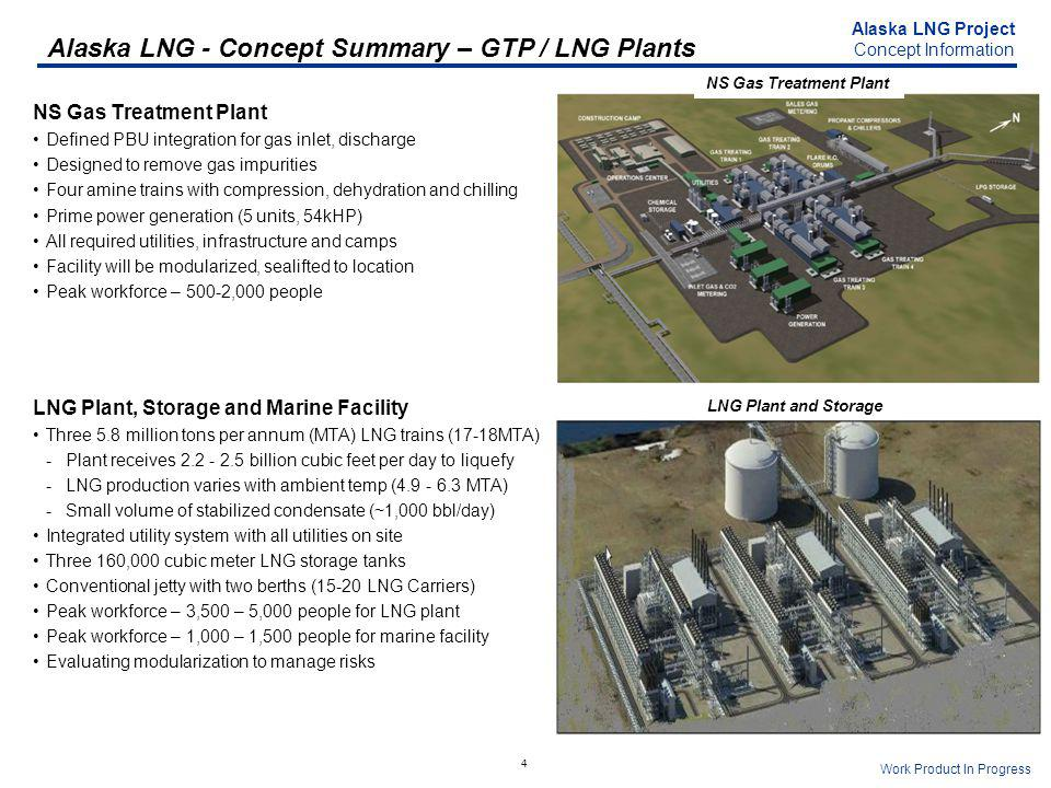 Alaska LNG Project Concept Information Work Product In Progress 4 Alaska LNG - Concept Summary – GTP / LNG Plants NS Gas Treatment Plant Defined PBU integration for gas inlet, discharge Designed to remove gas impurities Four amine trains with compression, dehydration and chilling Prime power generation (5 units, 54kHP) All required utilities, infrastructure and camps Facility will be modularized, sealifted to location Peak workforce – 500-2,000 people LNG Plant, Storage and Marine Facility Three 5.8 million tons per annum (MTA) LNG trains (17-18MTA) -Plant receives billion cubic feet per day to liquefy -LNG production varies with ambient temp ( MTA) -Small volume of stabilized condensate (~1,000 bbl/day) Integrated utility system with all utilities on site Three 160,000 cubic meter LNG storage tanks Conventional jetty with two berths (15-20 LNG Carriers) Peak workforce – 3,500 – 5,000 people for LNG plant Peak workforce – 1,000 – 1,500 people for marine facility Evaluating modularization to manage risks NS Gas Treatment Plant LNG Plant and Storage