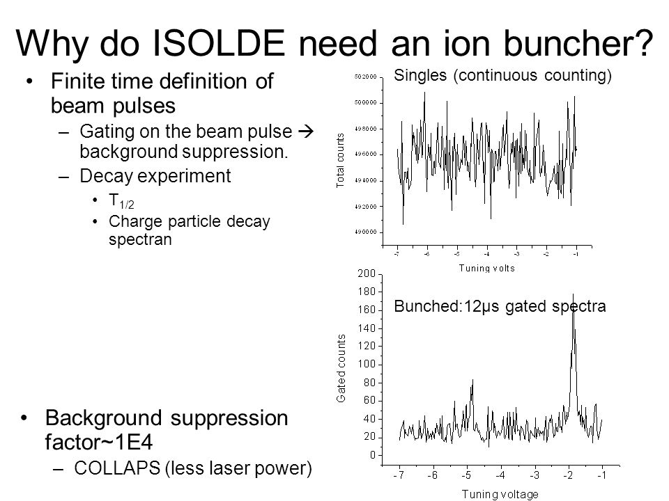Why do ISOLDE need an ion buncher.
