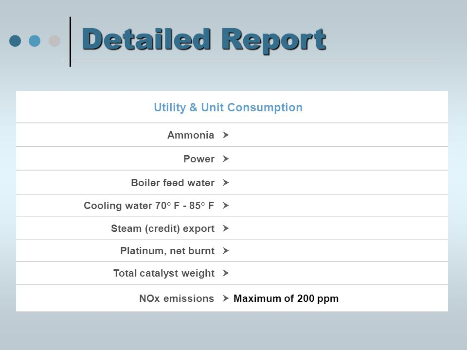 Detailed Report Utility & Unit Consumption Ammonia Power Boiler feed water Cooling water 70° F - 85° F Steam (credit) export Platinum, net burnt Total