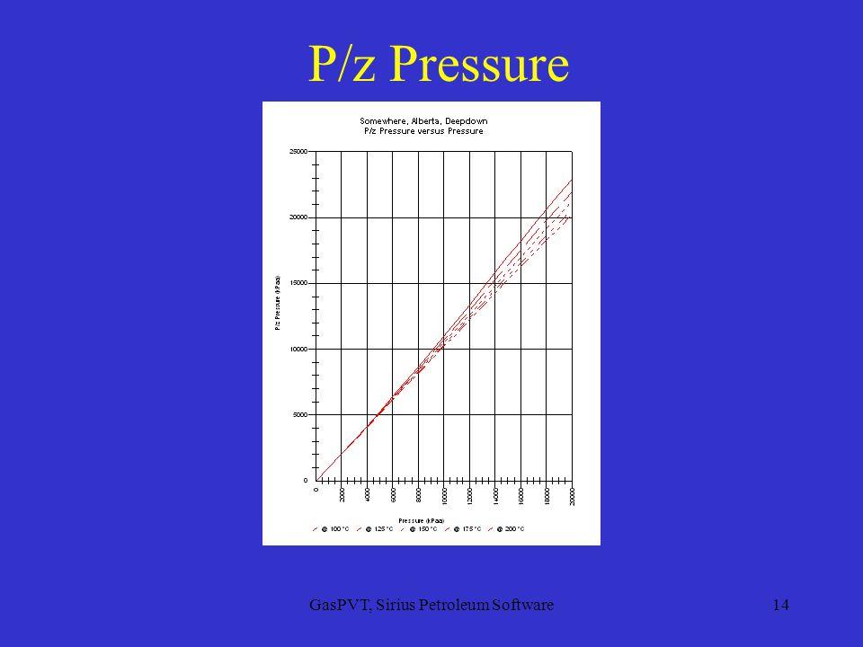 GasPVT, Sirius Petroleum Software14 P/z Pressure