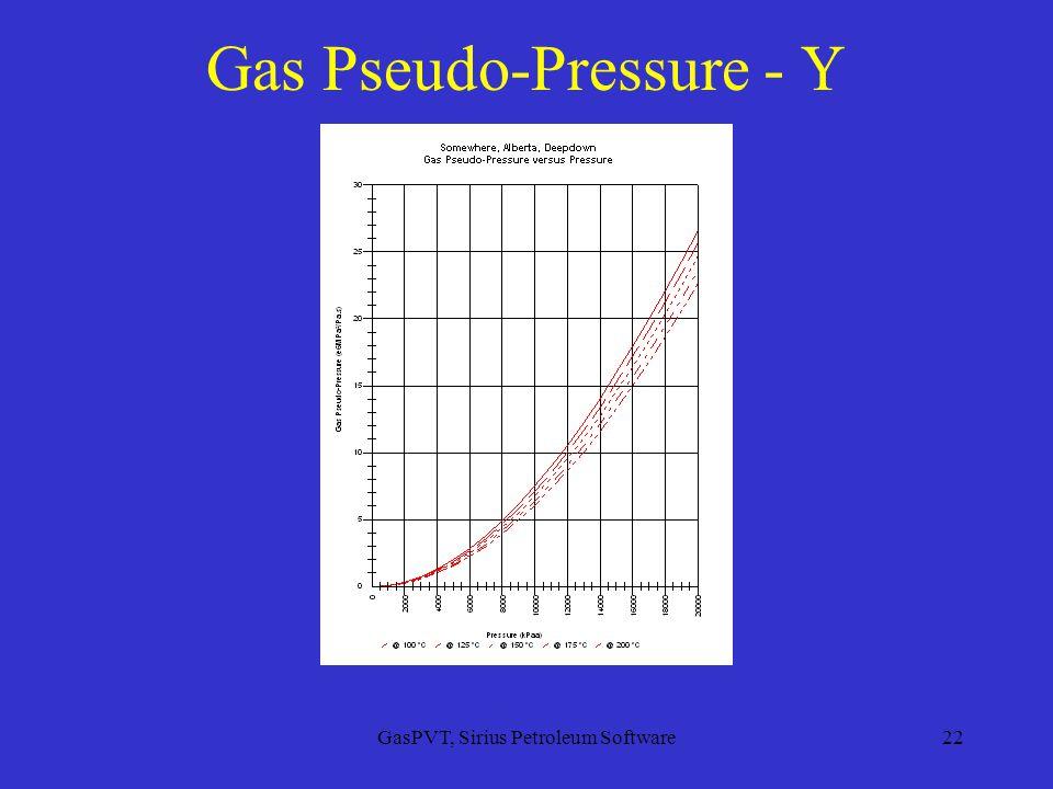 GasPVT, Sirius Petroleum Software22 Gas Pseudo-Pressure -