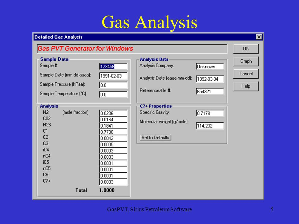 GasPVT, Sirius Petroleum Software5 Gas Analysis