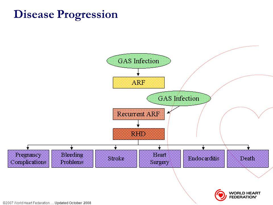©2007 World Heart Federation … Updated October 2008 Disease Progression