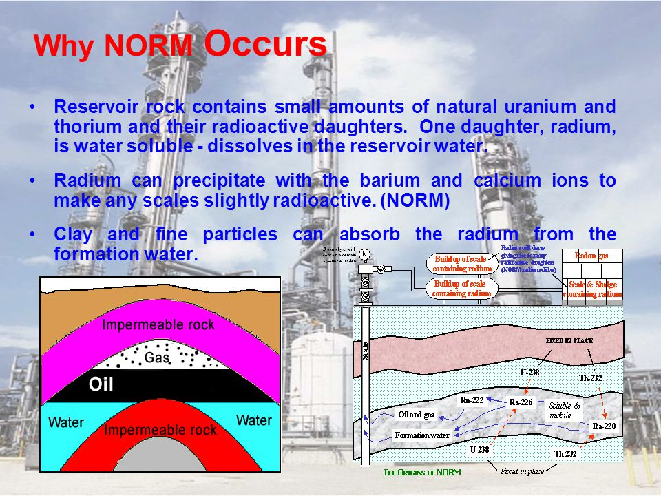 Why NORM Occurs Reservoir rock contains small amounts of natural uranium and thorium and their radioactive daughters. One daughter, radium, is water s