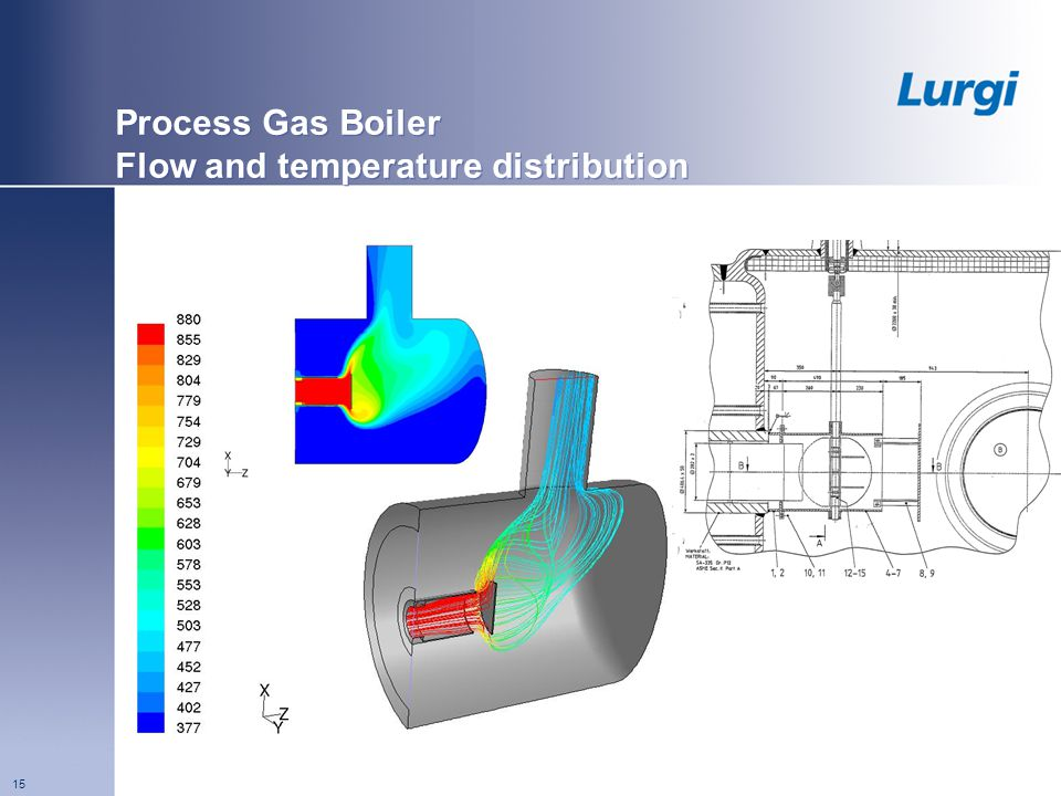 Metal Dusting Corrosion in SMR plants 15 Process Gas Boiler Flow and temperature distribution