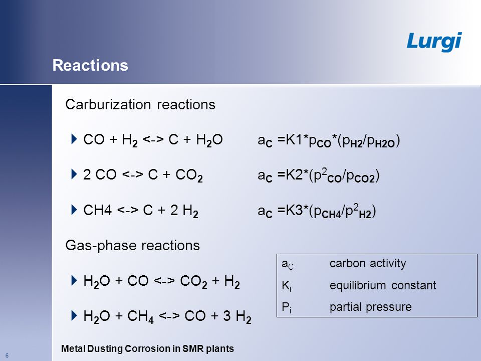 Metal Dusting Corrosion in SMR plants 6 Reactions Carburization reactions CO + H 2 C + H 2 Oa C =K1*p CO *(p H2 /p H2O ) 2 CO C + CO 2 a C =K2*(p 2 CO /p CO2 ) CH4 C + 2 H 2 a C =K3*(p CH4 /p 2 H2 ) Gas-phase reactions H 2 O + CO CO 2 + H 2 H 2 O + CH 4 CO + 3 H 2 a C carbon activity K i equilibrium constant P i partial pressure