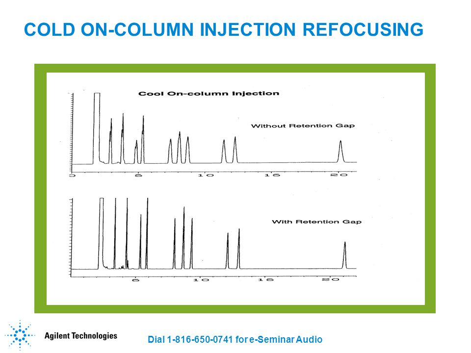 Dial 1-816-650-0741 for e-Seminar Audio COLD ON-COLUMN INJECTION REFOCUSING