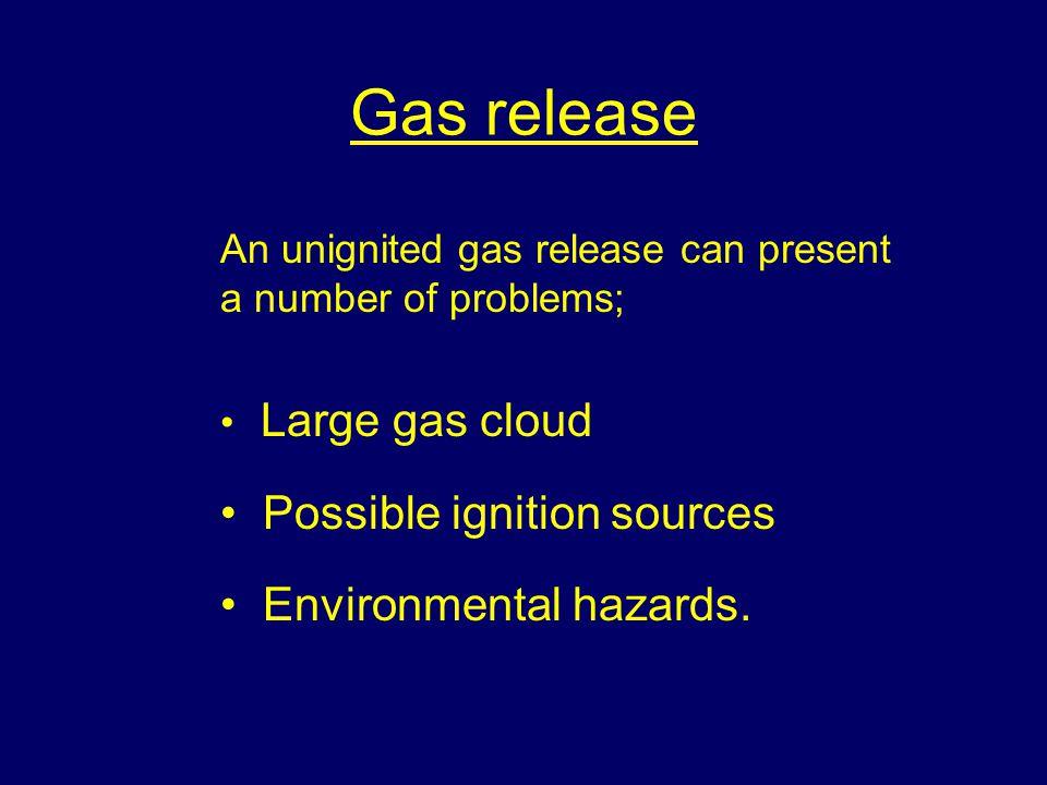 LPG Butane Propane Flash point -60 °C Boiling point -6 °C Explosive limits 1.5% - 9.0% Flash point -104 °C Boiling point -42 °C Explosive limits 2.4%