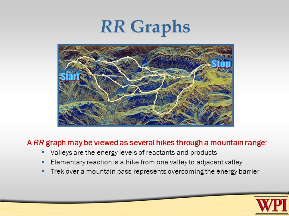 RR Graphs A RR graph may be viewed as several hikes through a mountain range: Valleys are the energy levels of reactants and products Elementary react