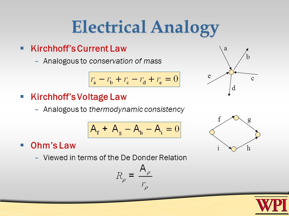 Electrical Analogy Kirchhoffs Current Law –Analogous to conservation of mass Kirchhoffs Voltage Law –Analogous to thermodynamic consistency Ohms Law –