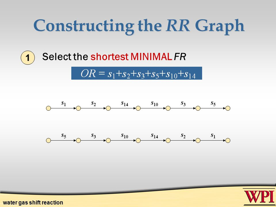 Constructing the RR Graph 1.Select the shortest MINIMAL FR s1s1 s2s2 s 14 s 10 s3s3 s5s5 s5s5 s3s3 s 14 s2s2 s1s1 water gas shift reaction 1