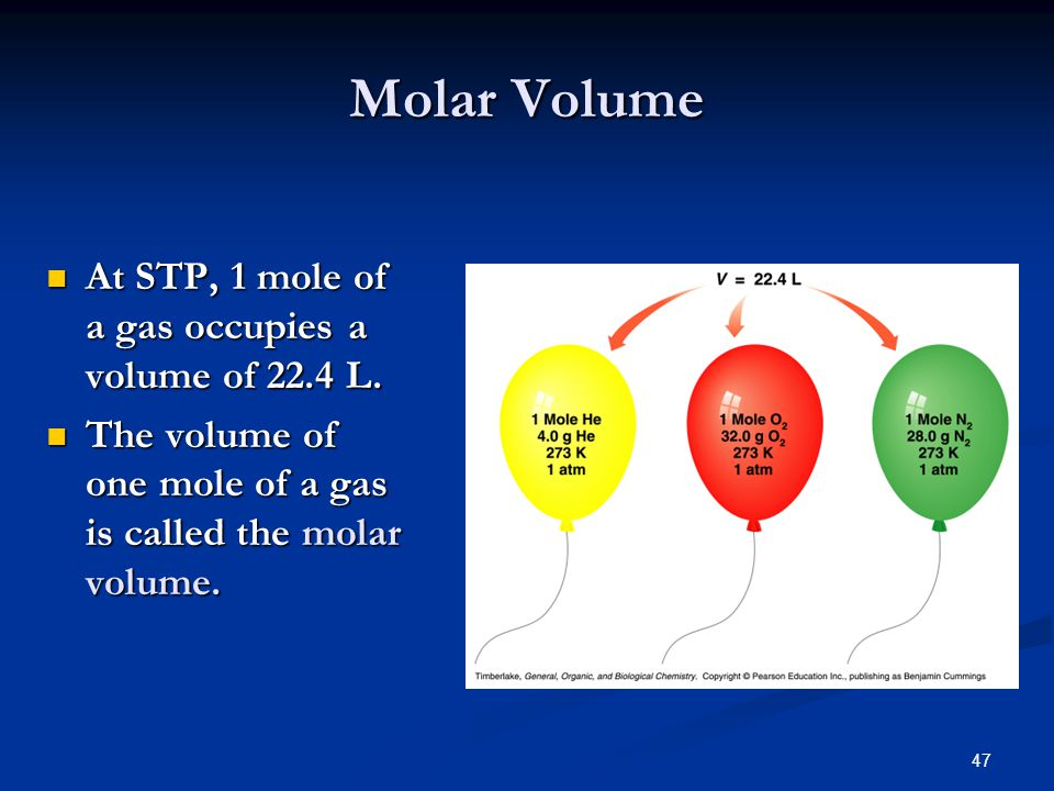 47 At STP, 1 mole of a gas occupies a volume of 22.4 L. At STP, 1 mole of a gas occupies a volume of 22.4 L. The volume of one mole of a gas is called