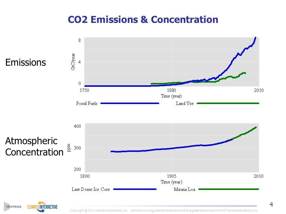 www.climateinteractive.org