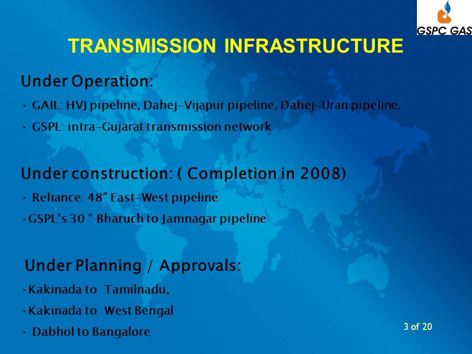 3 of 20 TRANSMISSION INFRASTRUCTURE Under Operation: GAIL: HVJ pipeline, Dahej-Vijapur pipeline, Dahej-Uran pipeline. GSPL: intra-Gujarat transmission