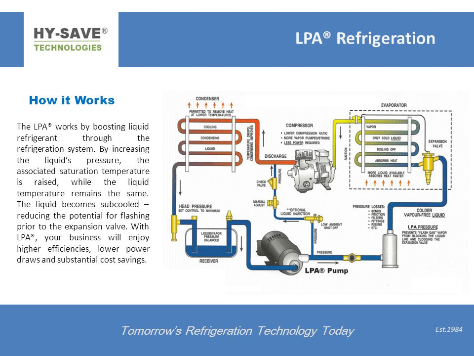 LPA® Refrigeration How it Works The LPA® works by boosting liquid refrigerant through the refrigeration system. By increasing the liquids pressure, th