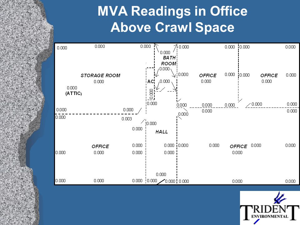 MVA Readings in Office Above Crawl Space