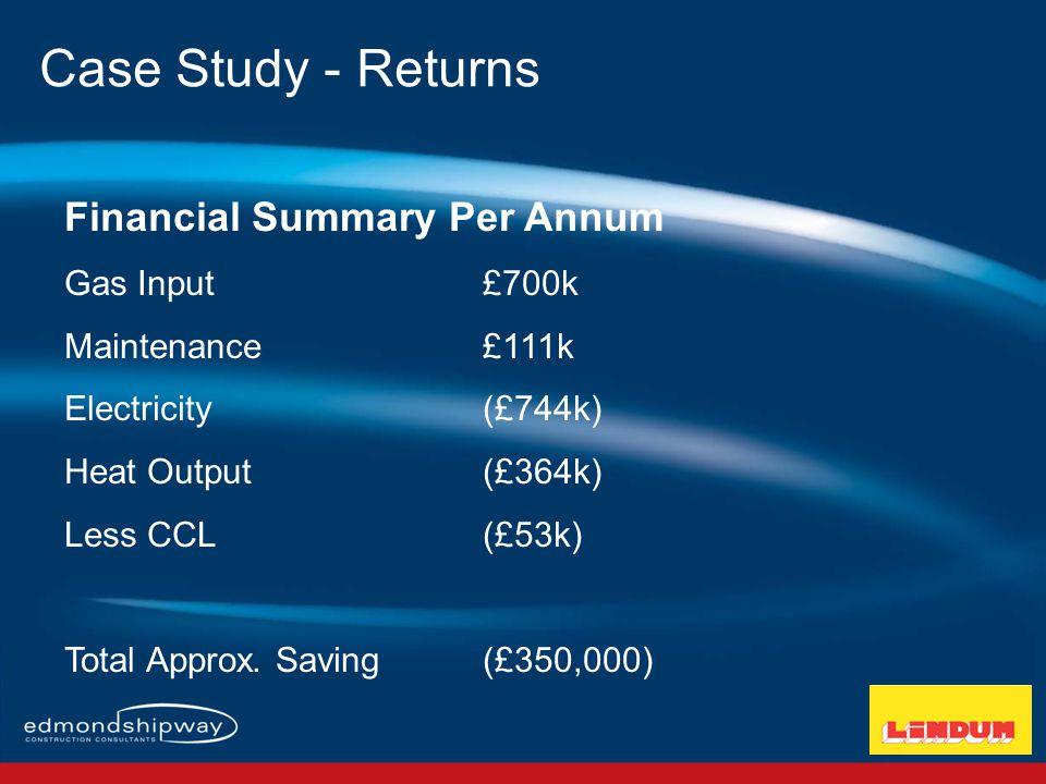 Financial Summary Per Annum Gas Input£700k Maintenance £111k Electricity(£744k) Heat Output(£364k) Less CCL(£53k) Total Approx. Saving(£350,000) Case