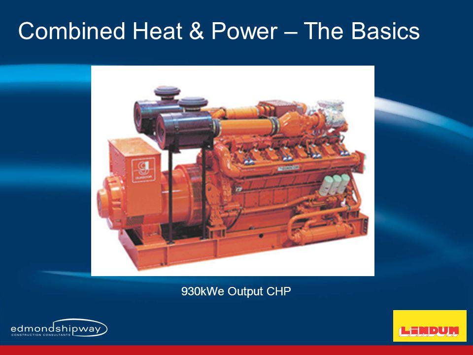 Combined Heat & Power – The Basics 5.7MWe Output CHP