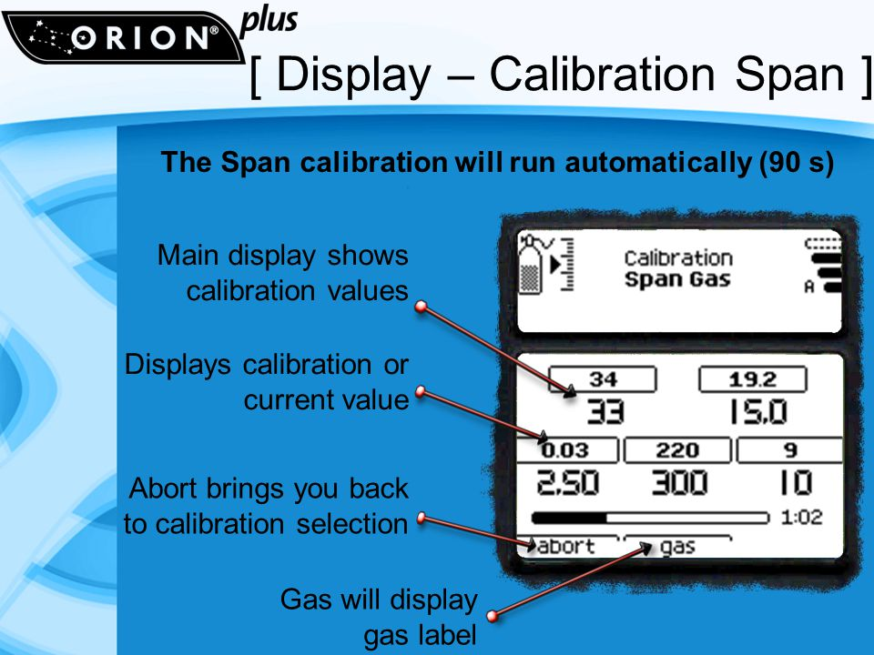 Main display shows calibration values Displays calibration or current value Abort brings you back to calibration selection The Span calibration will run automatically (90 s) Gas will display gas label [ Display – Calibration Span ]