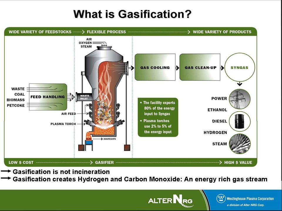 AlterNRG - Gasification